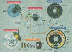 brake-diagram