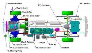 hybrid explanation