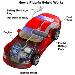 hybrid information